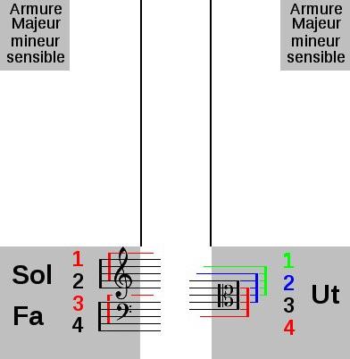 Le curseur - les parties grisées sont en réalité blanches et la partie blanche est transparente.